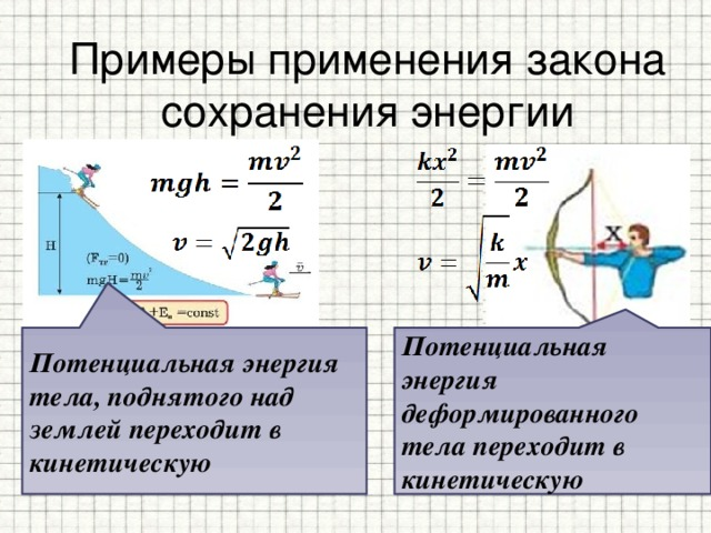 Потенциальная энергия пружины в поле тяжести