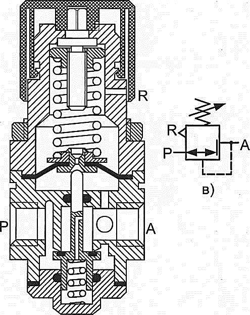 Как работает редукционный клапан маслонасоса