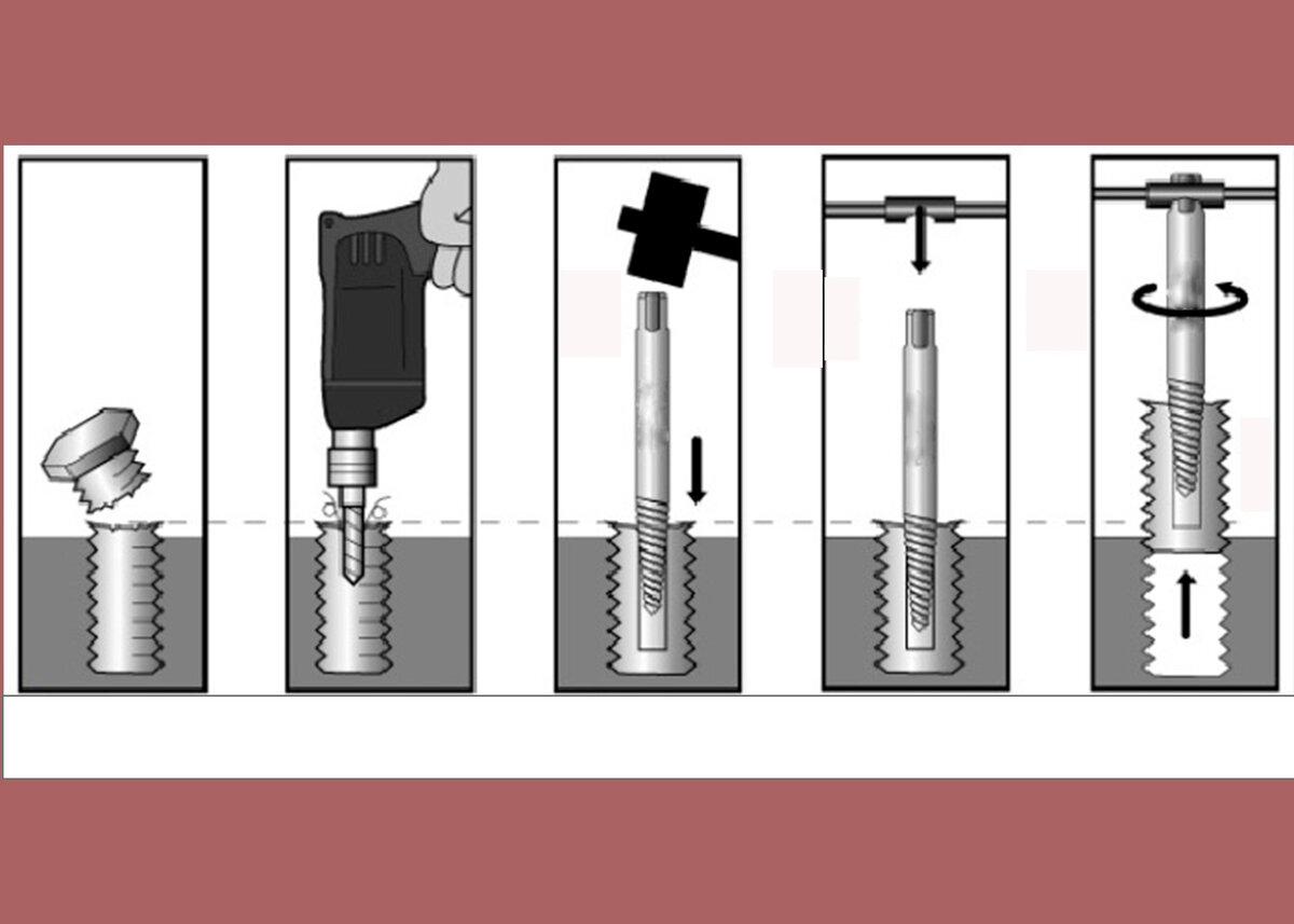 Как открутить слизанный болт: действенные способы, пошаговые инструкции, средства и инструменты