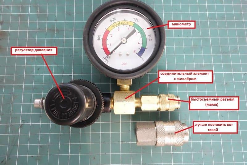 Манометры для измерения давления: устройство, классификация, выбор