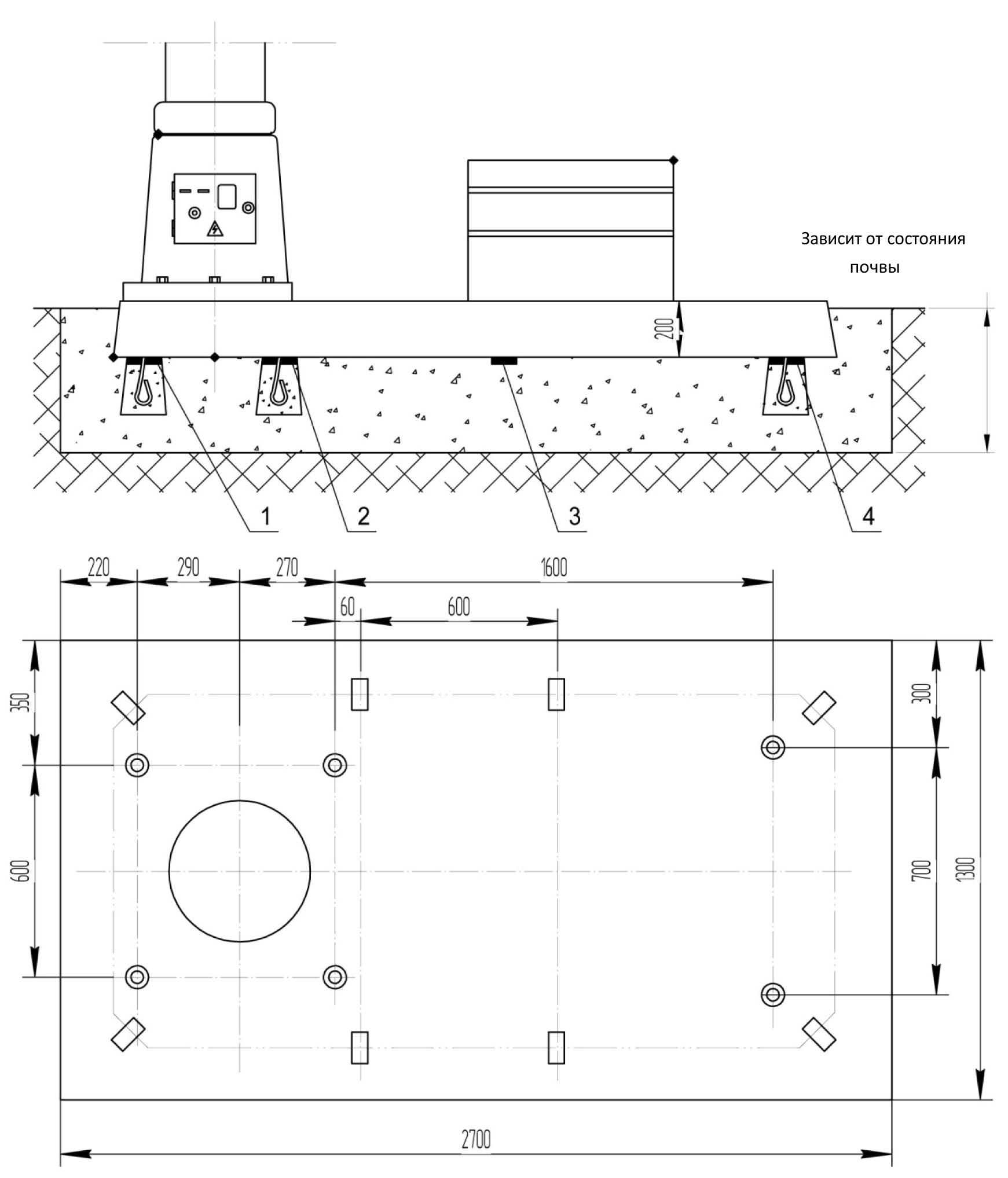Фундаменты под оборудование: проектирование и устройство